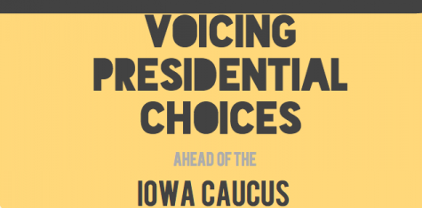 Students voice their presidential choices ahead of the Iowa Caucus