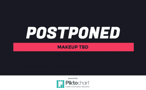 Postponed, makeup TBD