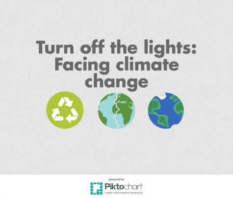 Turn off the lights: Facing climate change