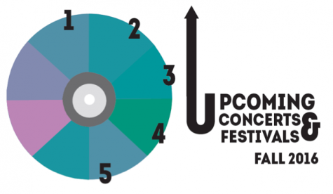 Upcoming concerts and festivals