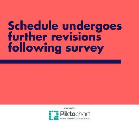 Schedule undergoes further revisions following survey