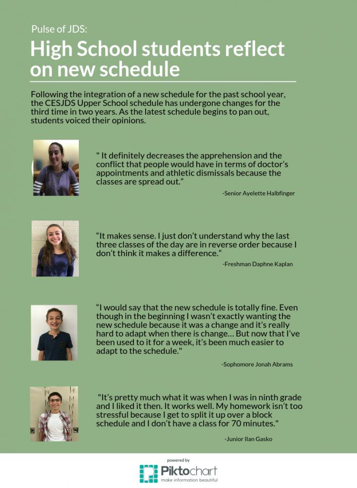 Pulse of JDS: New schedule adjustments