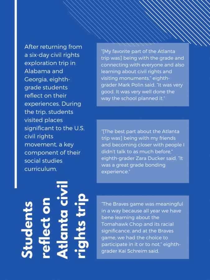 Students reflect on Atlanta civil rights trip