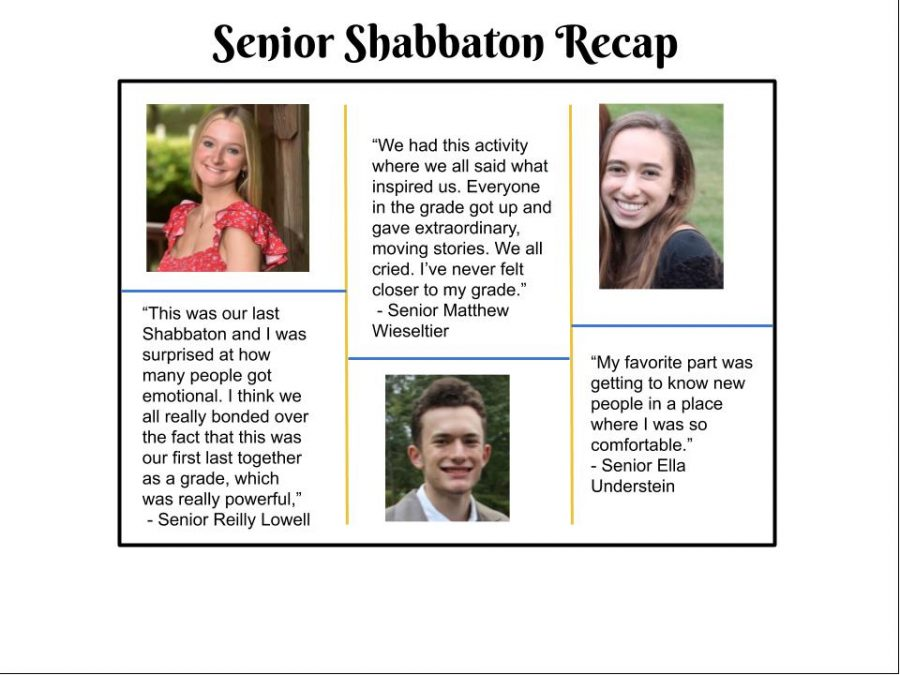 Senior Shabbaton Recap