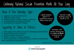 Suicide prevention is needed every month, not just once a year.