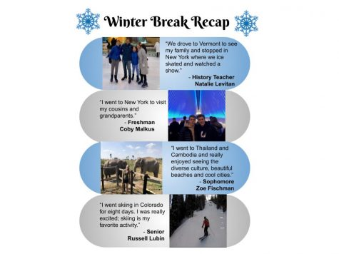 Winter Break Recap